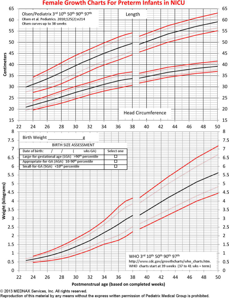 9+ Baby Growth Chart Templates Free Download