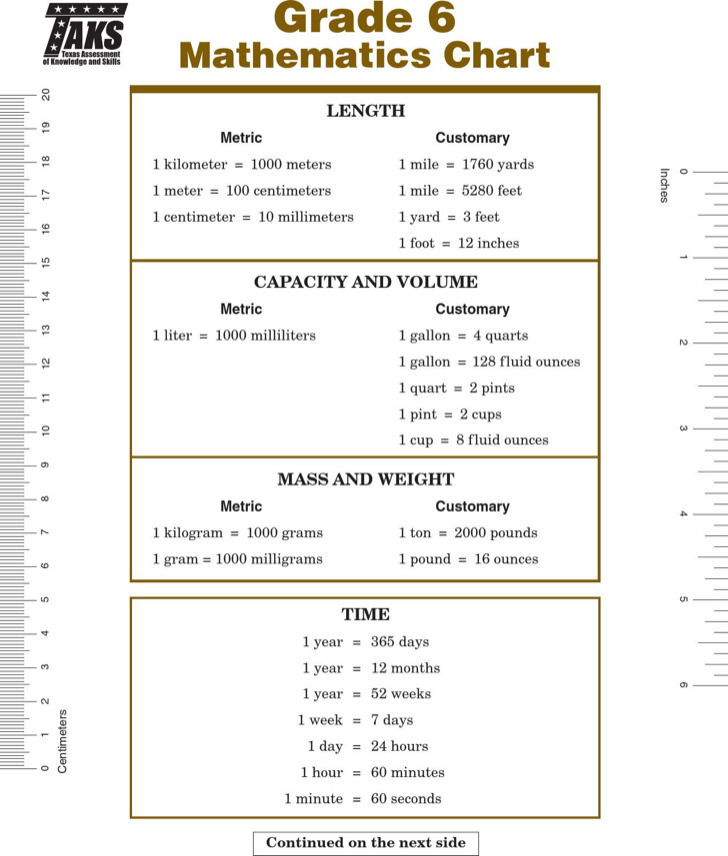 Weight Conversion Chart Colbro