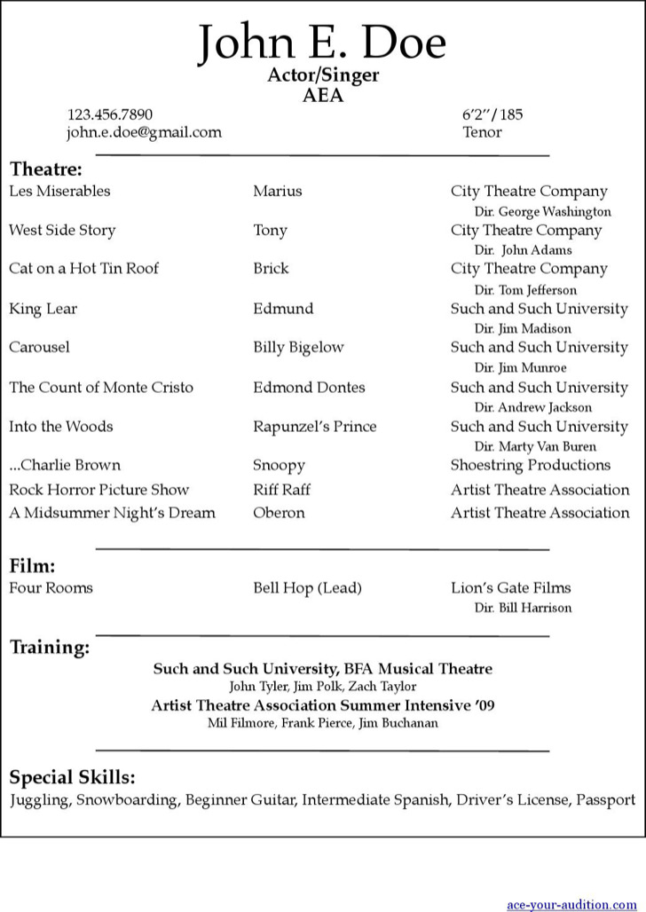 6+ Theater Resume Templates Free Download
