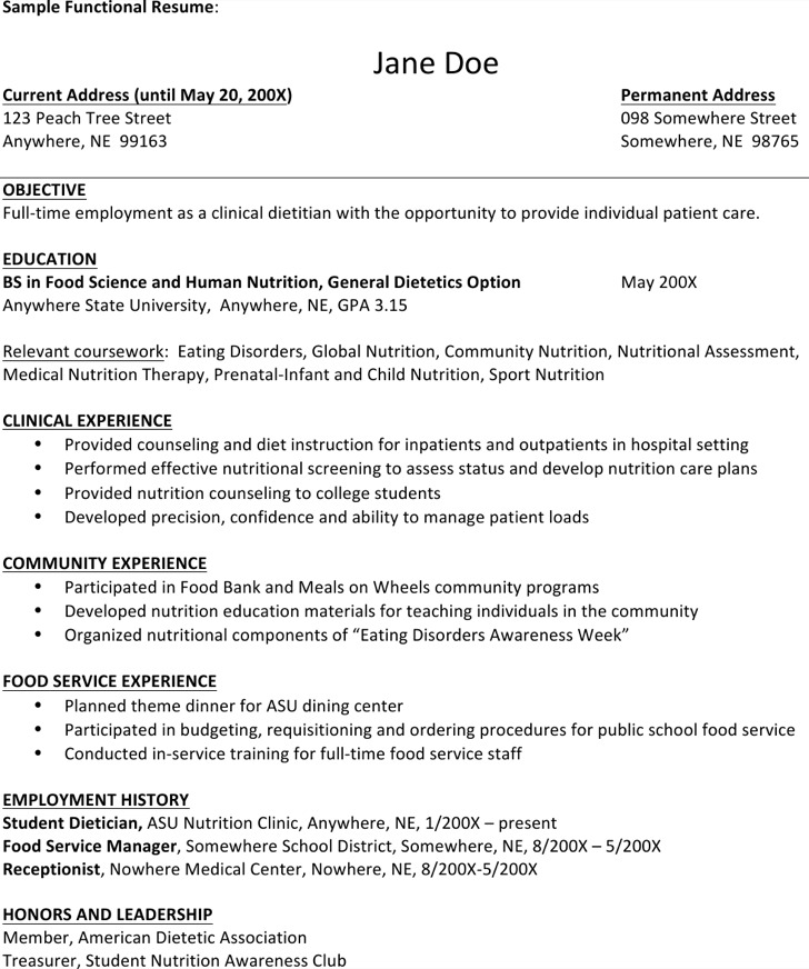 6+ Dietitian Resume Templates Free Download
