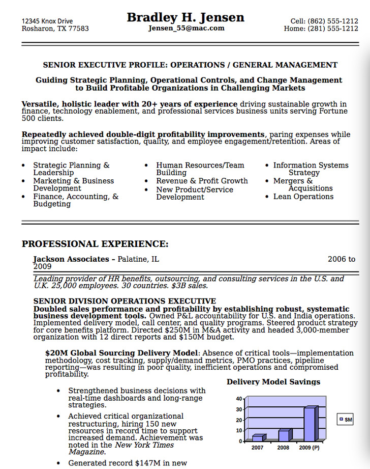 12+ Executive Resume Template Free Download