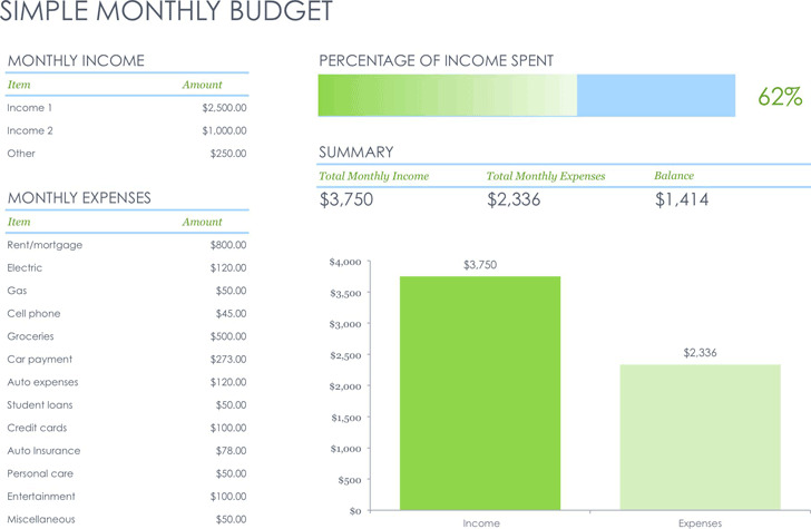 6+ Monthly Budget Template Free Download