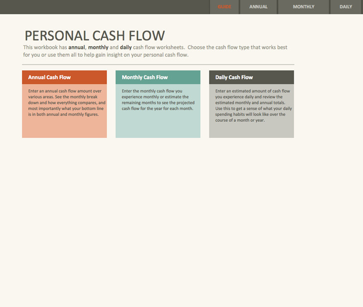 simple cashflow statement the cash flow statement lecture 3 this