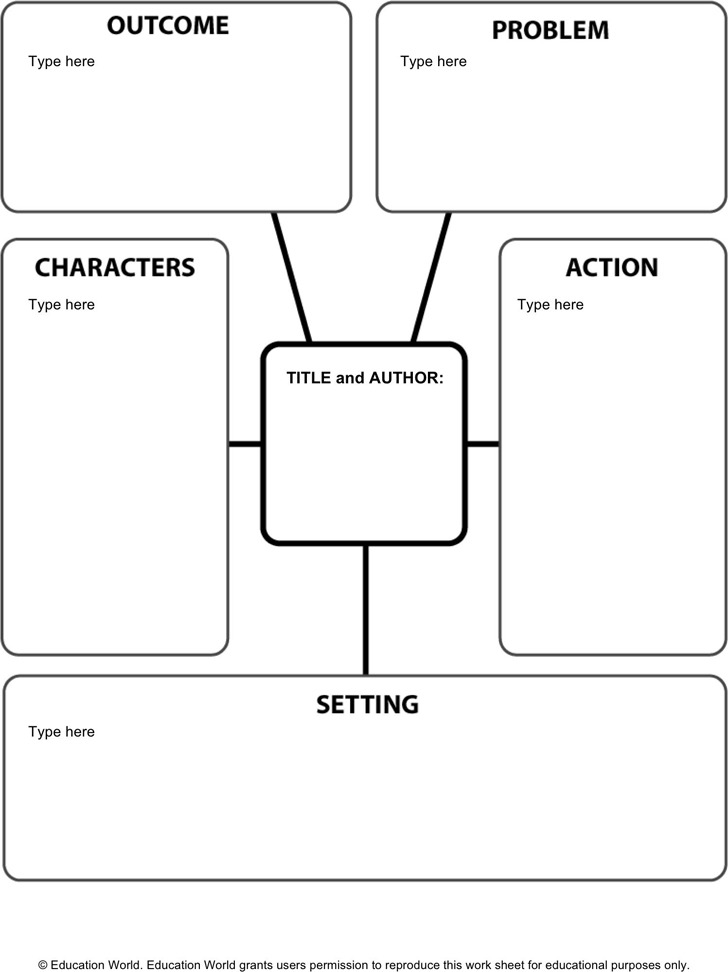 Story Map Template 3 Download Free  Premium Templates, Forms - story map template