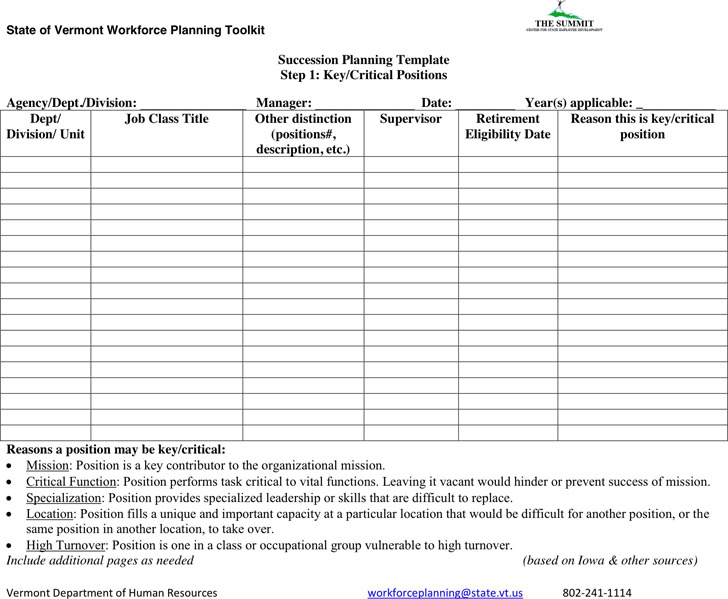 3+ Succession Planning Template Free Download