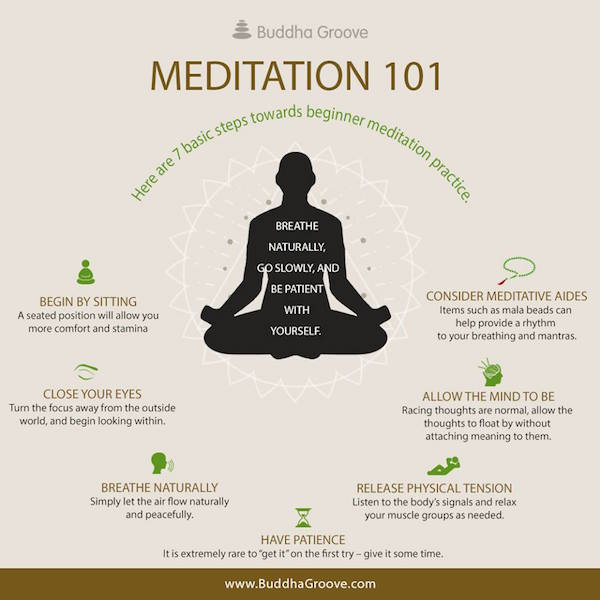Free Wallpaper Quotes And Sayings Meditation 101 7 Steps For Beginners