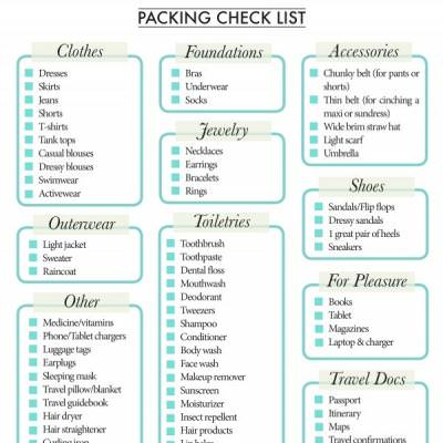 Summer Vacation Packing List {Packing} Tip Junkie