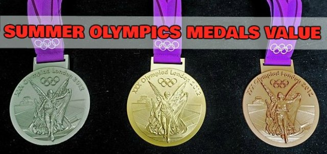 Rio Olympics 2016 medals value