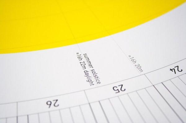 Sun-Spotting Date Trackers  Circular Calendar - circular calendar