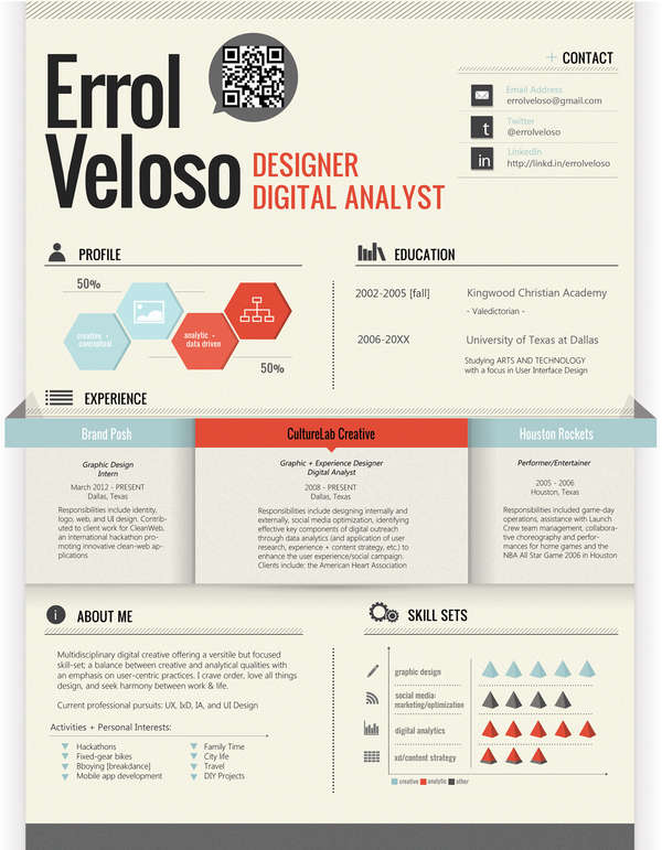 free template infographic resume errol veloso