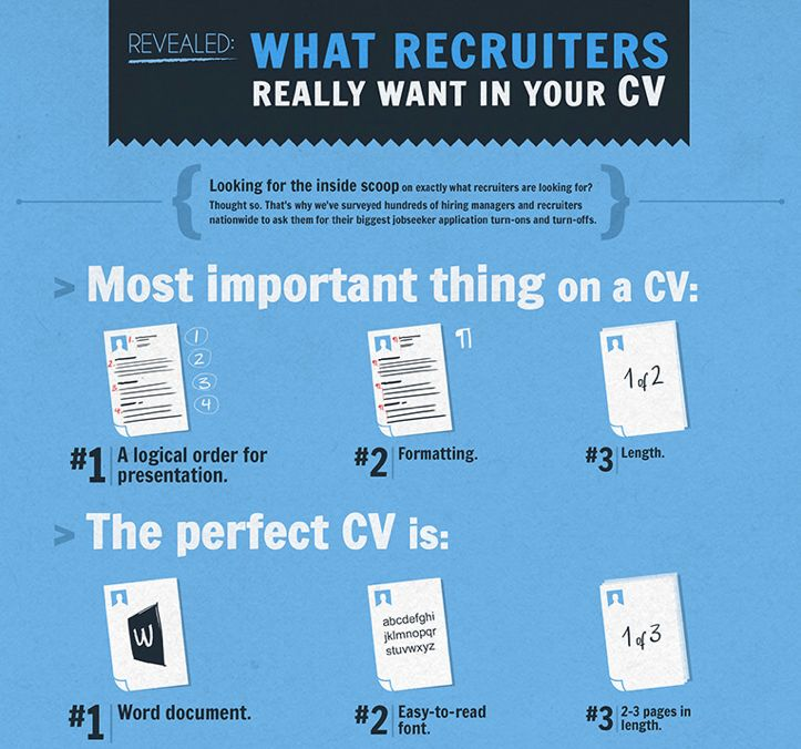Recruiter Resume Recommendations  CV tips - recommended font for resume