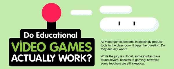 Classroom Gaming Statistics  educational video games