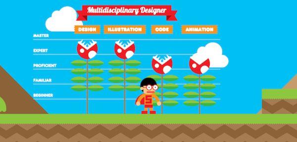 Gamer-Inspired Resumes  Robby Leonardi interactive resume