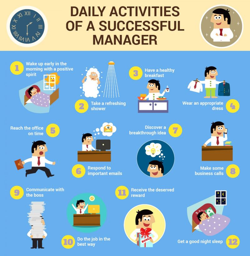 Managerial Routine Infographics  successful manager