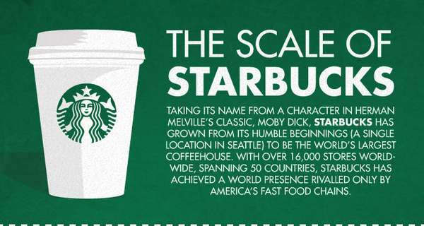 starbucks infographic