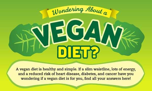 Cruelty-Free Eating Guides  Vegan Diet
