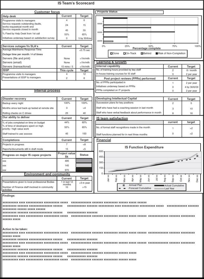 Possible template for an account review could also be used - cost engineer sample resume