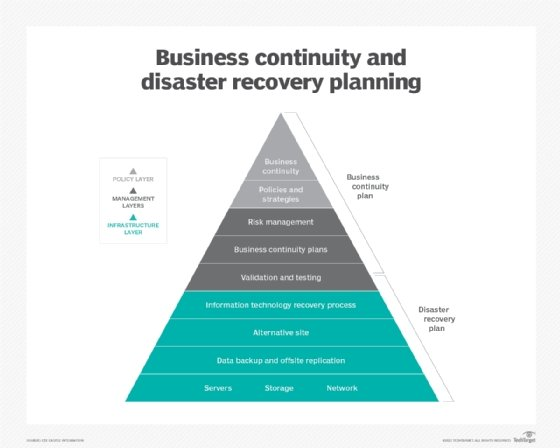 Free business continuity policy template - free business continuity plan template