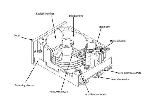 Wiring Diagram Of Hyundai Santro - Carbonvotemuditblog \u2022
