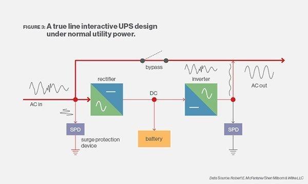single line phone wiring diagram single line diagram of home wiring