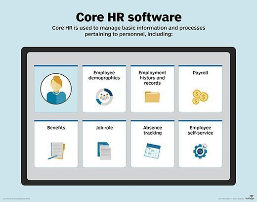 What is core HR (core human resources)? - Definition from WhatIs