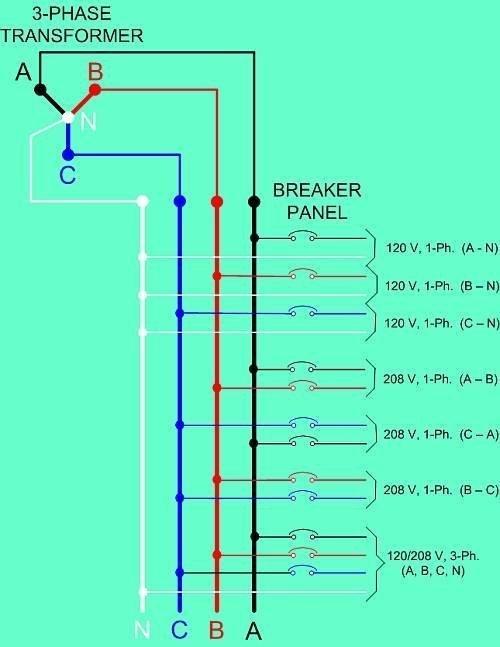 How to balance three-phase power to maximize UPS capacity