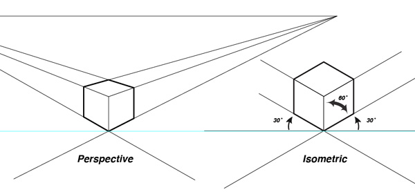 Working with Orthographic Projections and Basic Isometrics - isometric view