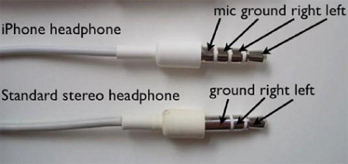 Apple Headphone Stereo Wiring Wiring Schematic Diagram