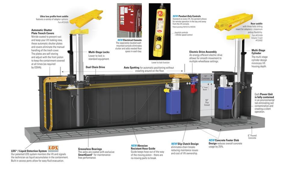 Silent Drive Lift Axle Wiring Diagram - Somurich