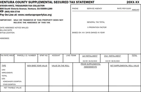 Secured Supplemental Property Tax - Ventura County