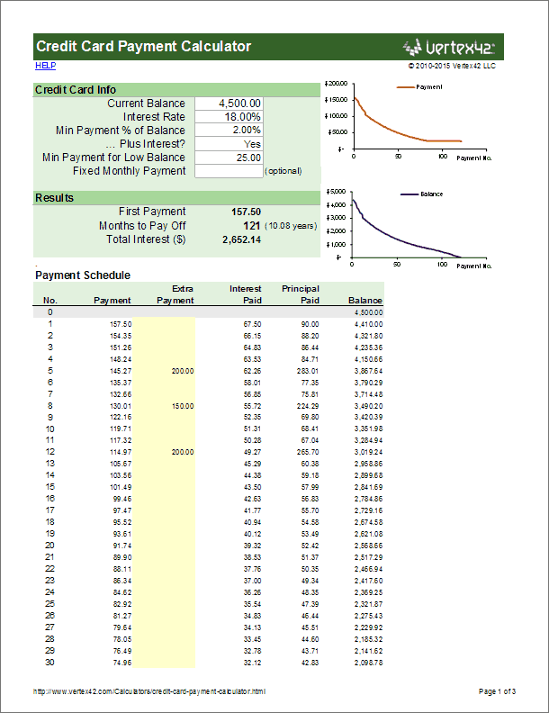 calculate time to pay off credit card