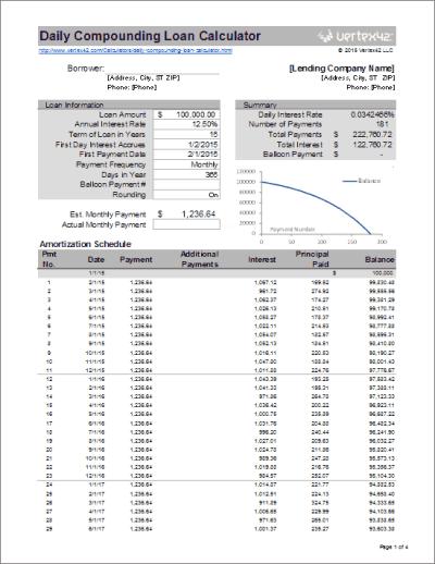 Australian Mortgage: Australian Mortgage Calculator Excel
