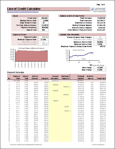 line of credit amortization calculator