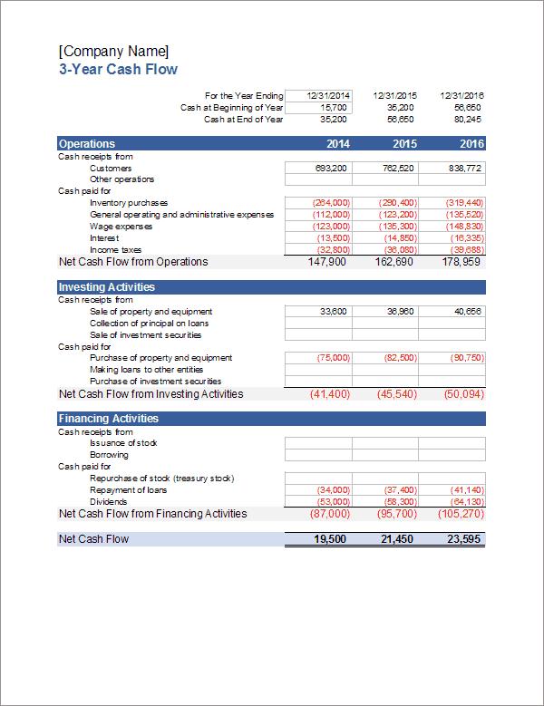 project cash flow statement format in excel