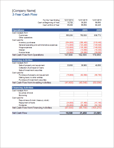 Cash Flow Statement Template for Excel - Statement of Cash Flows