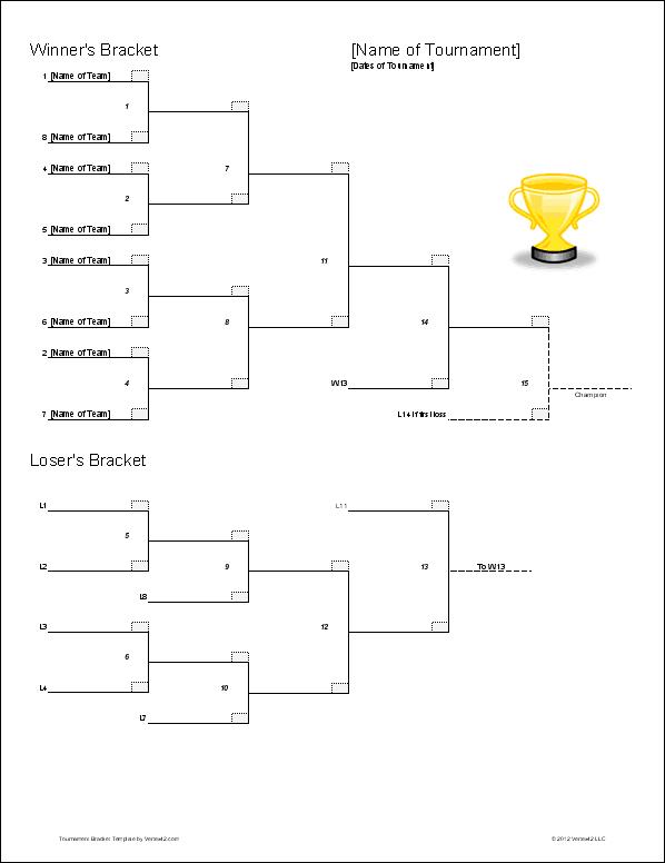Double Elimination Championship Bracket - MLG Anaheim 2016