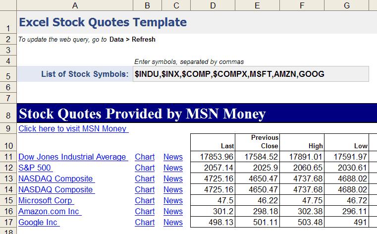 stock quote msft