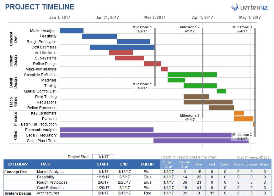 Startup milestone template costumepartyrun uf linear timeline with hexagons for business milestones maxwellsz