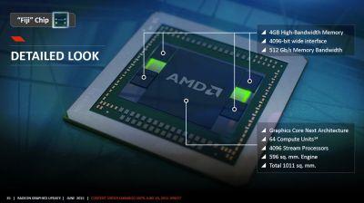 AMD Fiji is the largest GPU ever made by AMD | VideoCardz.com