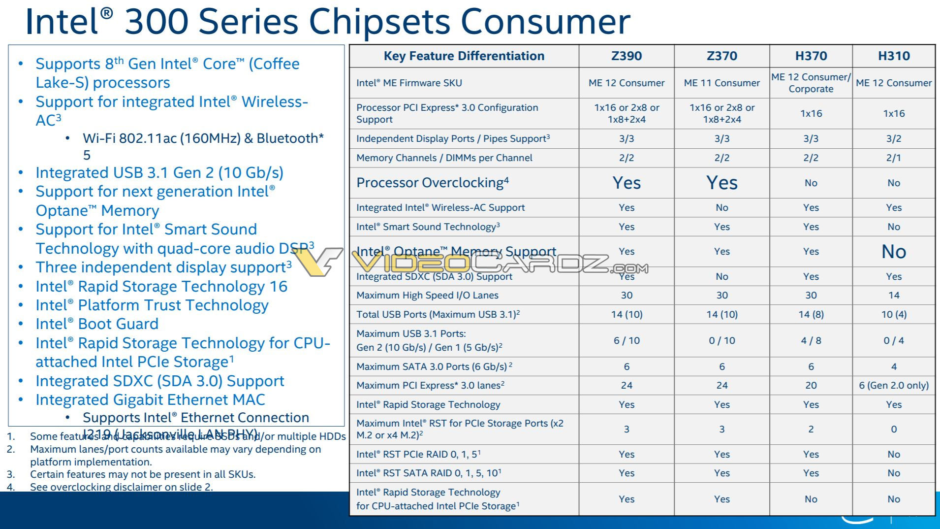 Intel Z370 Intel Z390 Chipset To Replace Z370 This Quarter