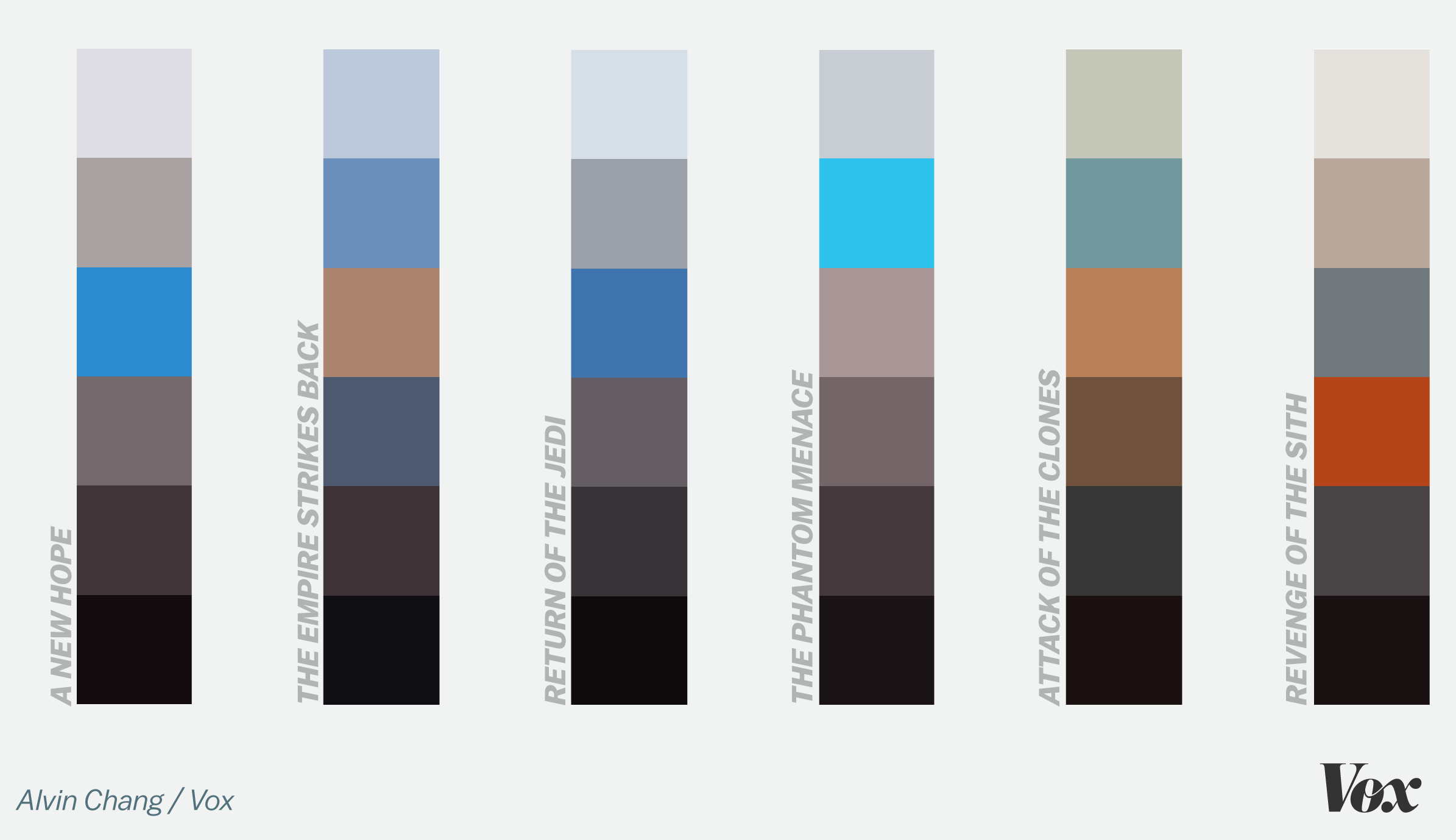 Star Wars Bettwäsche Every Star Wars Movie According To Its Colors Vox