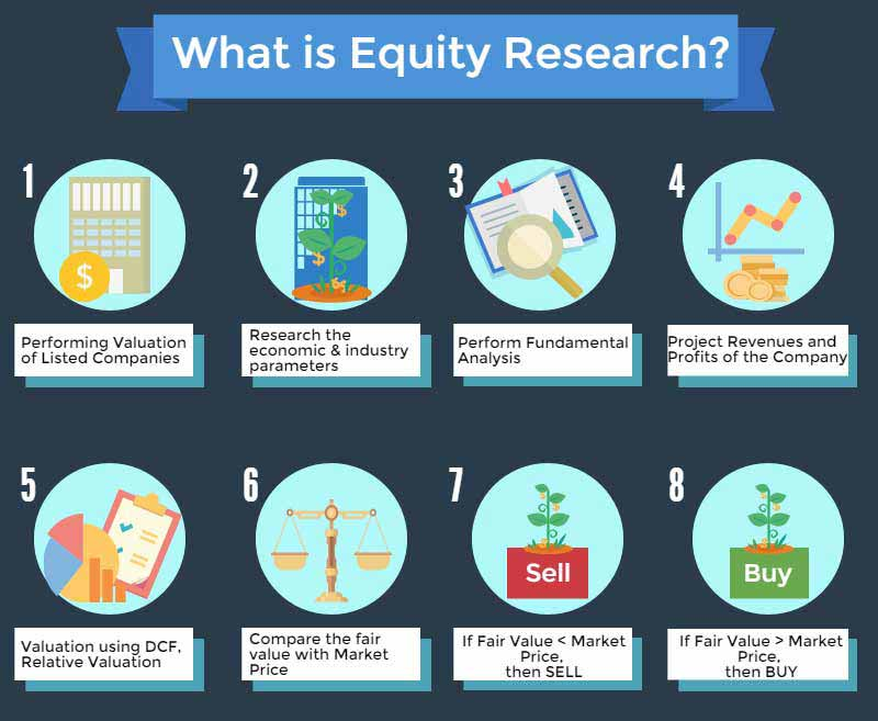 Equity Research A Complete Beginner\u0027s Guide