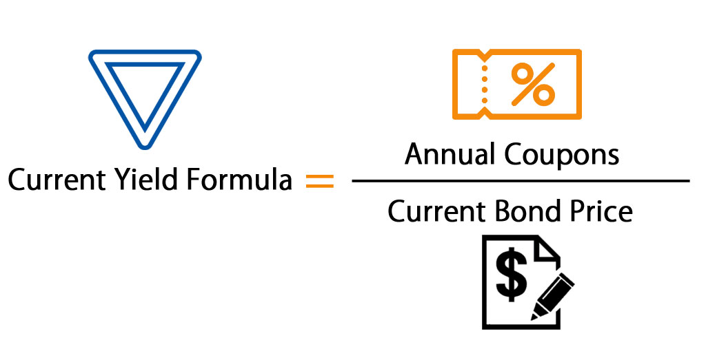 Current Yield of a Bond Formula Calculator (with Excel Template)