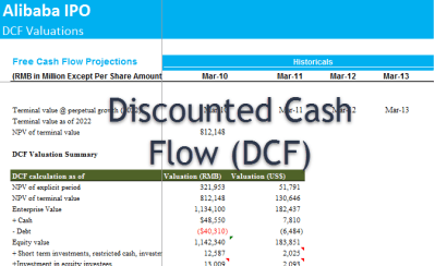 Discounted Cash Flow Analysis | Best Guide to DCF Valuation