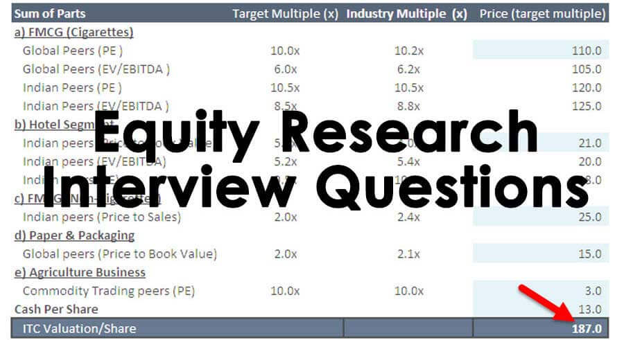 equity research analyst interview questions