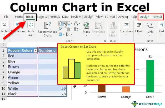 Column Chart in Excel (Uses, Examples) How to Make Column Chart?