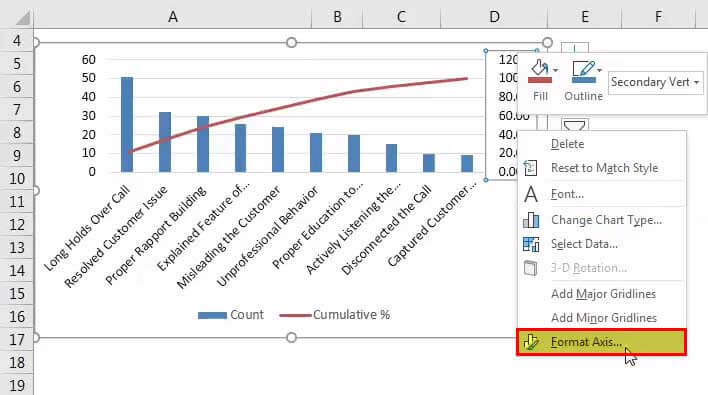 Pareto Chart in Excel (Uses, Examples) How to Create Pareto Chart?