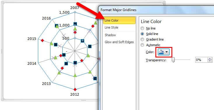 Radar Chart (Uses, Examples ) How to Create Spider Chart in Excel?