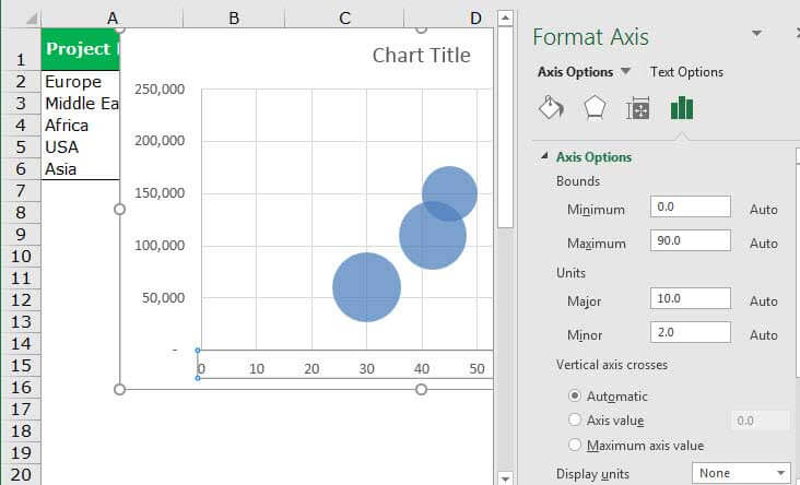 Bubble Chart (Uses, Examples) How to Create Bubble Chart in Excel?