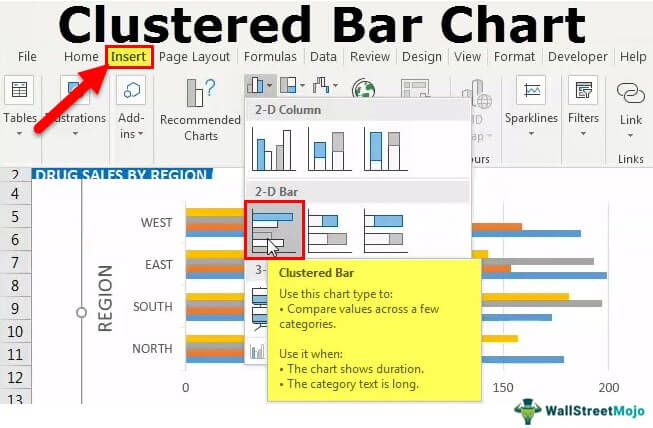 Clustered Bar Chart in Excel How to Create Clustered Bar Chart?